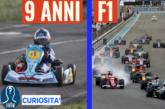 Quanto costa correre dai Go Kart alla Formula 1?